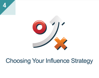 /images/Choosing Your Influence Strategy